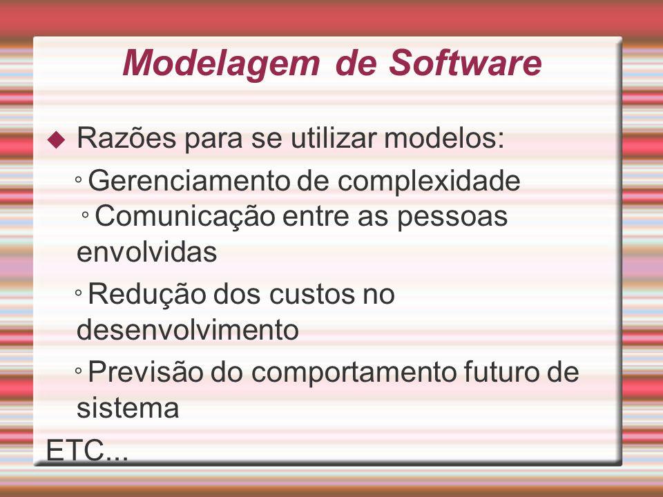 Modelagem de Software Razões para se utilizar modelos: Gerenciamento de complexidade Comunicação entre as pessoas envolvidas Redução dos custos no des