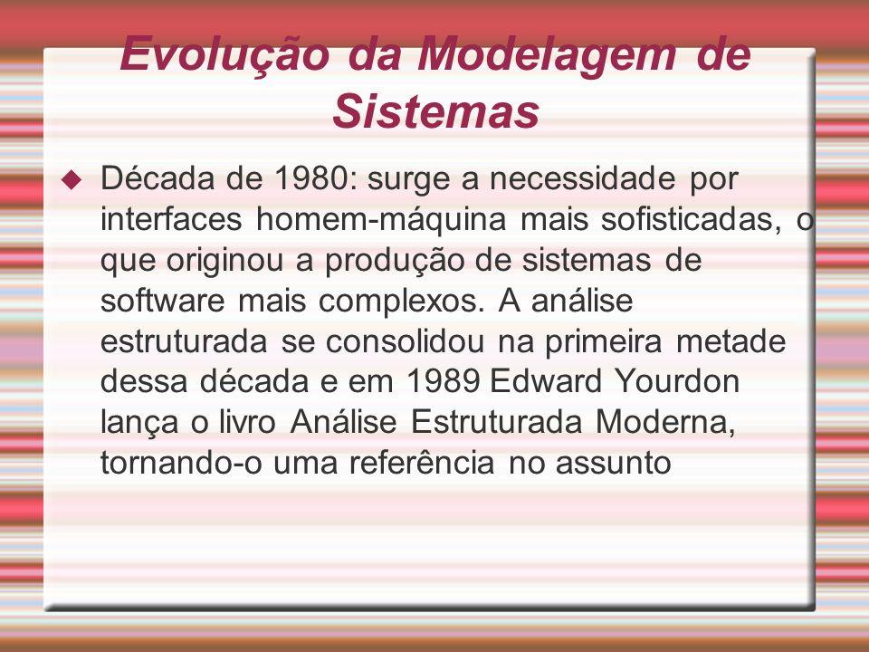 Evolução da Modelagem de Sistemas Década de 1980: surge a necessidade por interfaces homem-máquina mais sofisticadas, o que originou a produção de sis