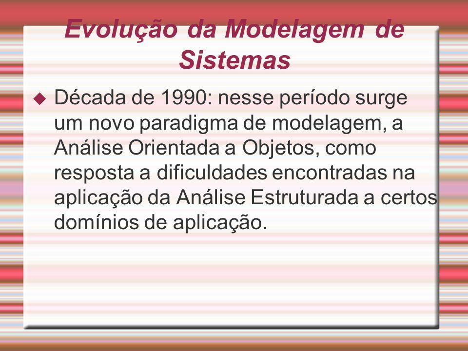 Evolução da Modelagem de Sistemas Década de 1990: nesse período surge um novo paradigma de modelagem, a Análise Orientada a Objetos, como resposta a d