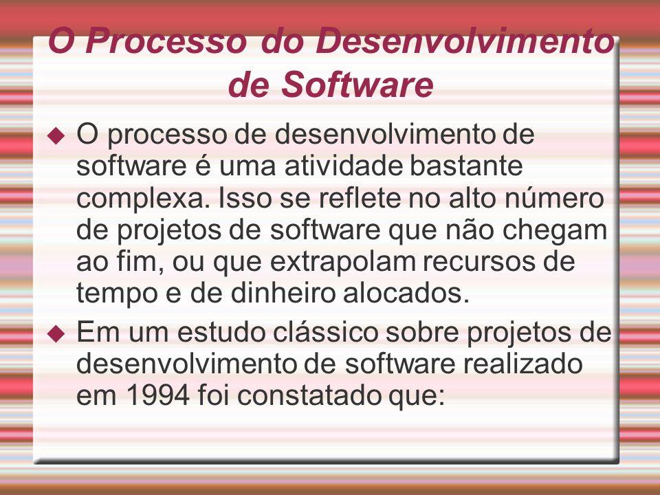 O Processo do Desenvolvimento de Software O processo de desenvolvimento de software é uma atividade bastante complexa. Isso se reflete no alto número