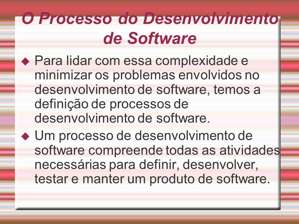 O Processo do Desenvolvimento de Software Para lidar com essa complexidade e minimizar os problemas envolvidos no desenvolvimento de software, temos a