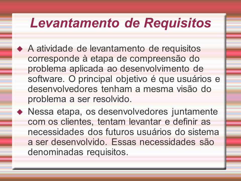 Levantamento de Requisitos A atividade de levantamento de requisitos corresponde à etapa de compreensão do problema aplicada ao desenvolvimento de sof