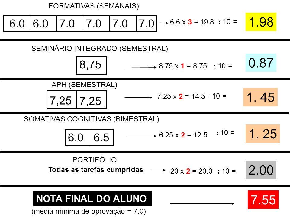 NOTAS DA AVALIAÇÃO PRÁTICA DE HABILIDADES (semestral) 7,25 x 2 = 14,5 10 = Pontuação total obtida na APH Peso na nota Nota da APH - NESSE MODELO HÁ 1 APH.