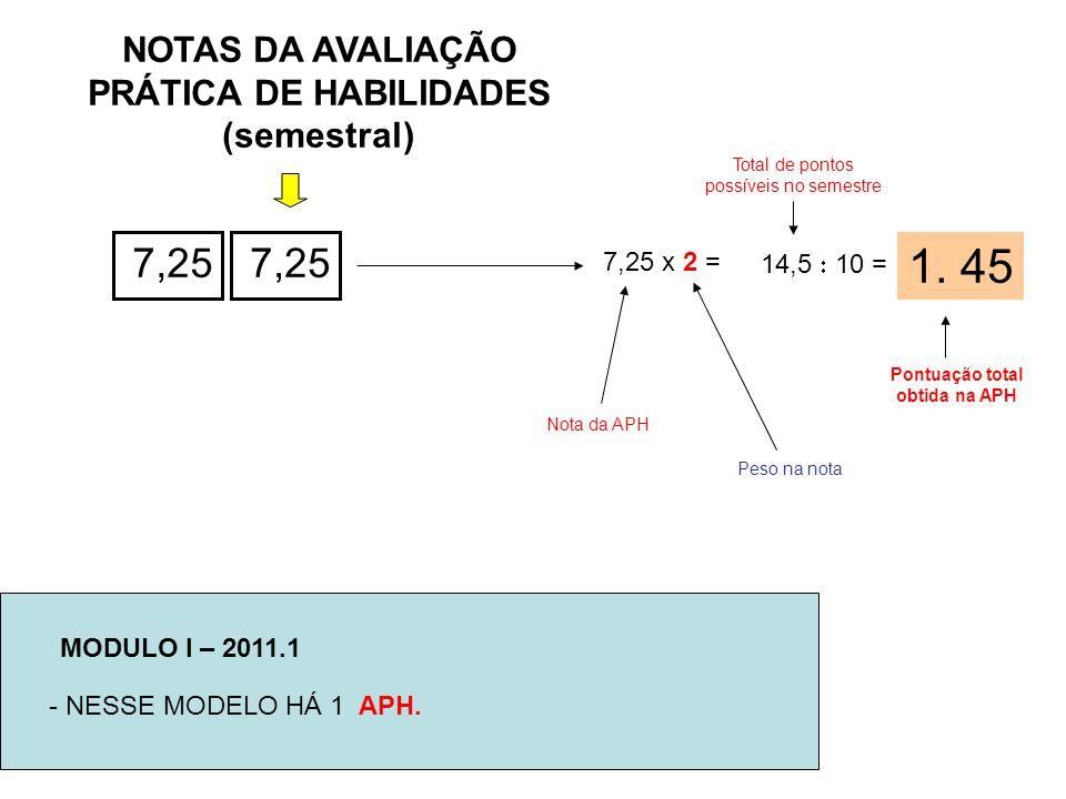 NOTAS DA AVALIAÇÃO PRÁTICA DE HABILIDADES (semestral) 7,25 x 2 = 14,5 10 = Pontuação total obtida na APH Peso na nota Nota da APH - NESSE MODELO HÁ 1