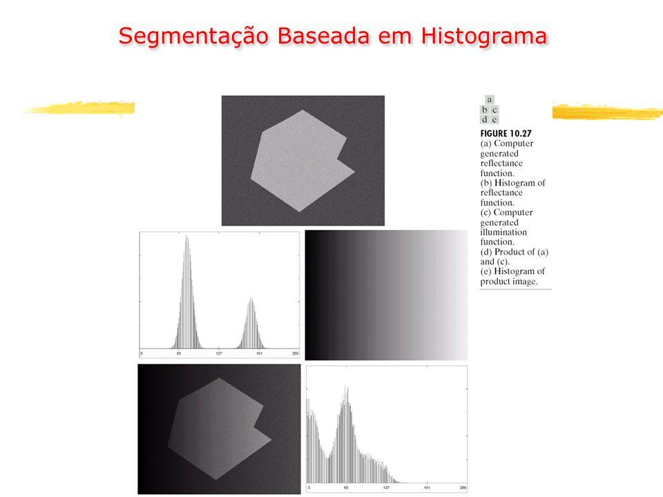 Segmentação Baseada em Histograma