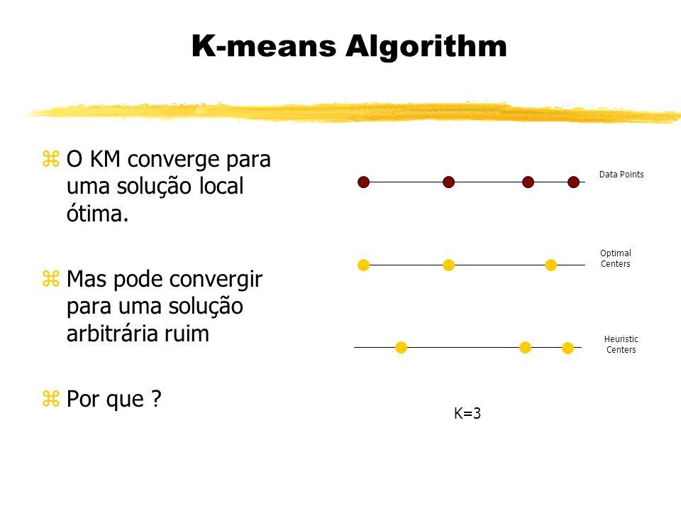 K-means Algorithm zO KM converge para uma solução local ótima.