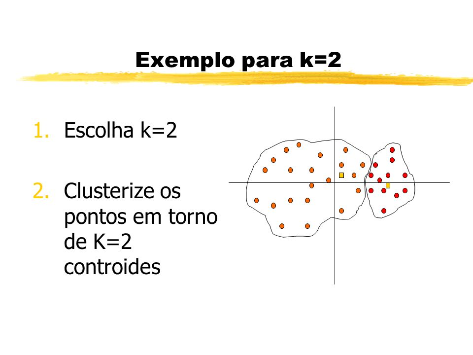 Exemplo para k=2 1.Escolha k=2 2.Clusterize os pontos em torno de K=2 controides