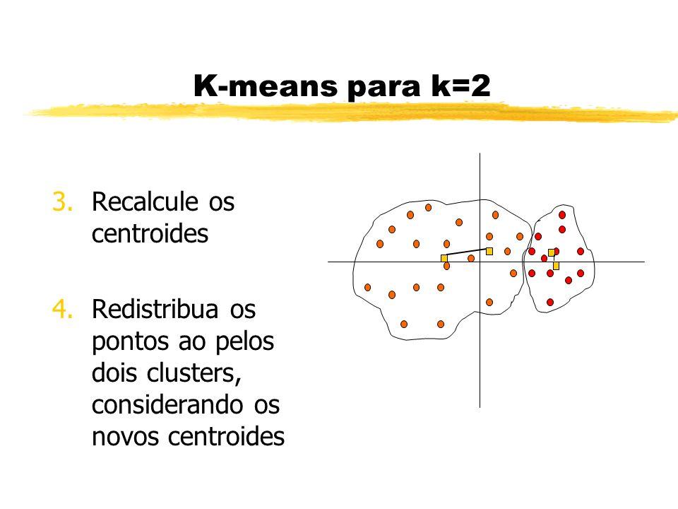 K-means para k=2 3.Recalcule os centroides 4.Redistribua os pontos ao pelos dois clusters, considerando os novos centroides