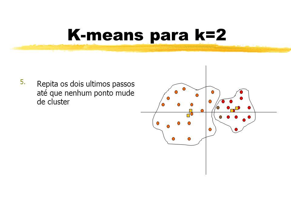 K-means para k=2 5. Repita os dois ultimos passos até que nenhum ponto mude de cluster