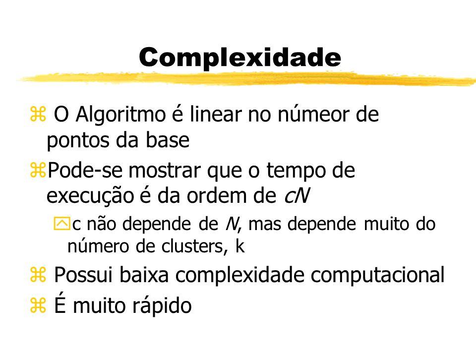 Complexidade z O Algoritmo é linear no númeor de pontos da base zPode-se mostrar que o tempo de execução é da ordem de cN yc não depende de N, mas depende muito do número de clusters, k z Possui baixa complexidade computacional z É muito rápido