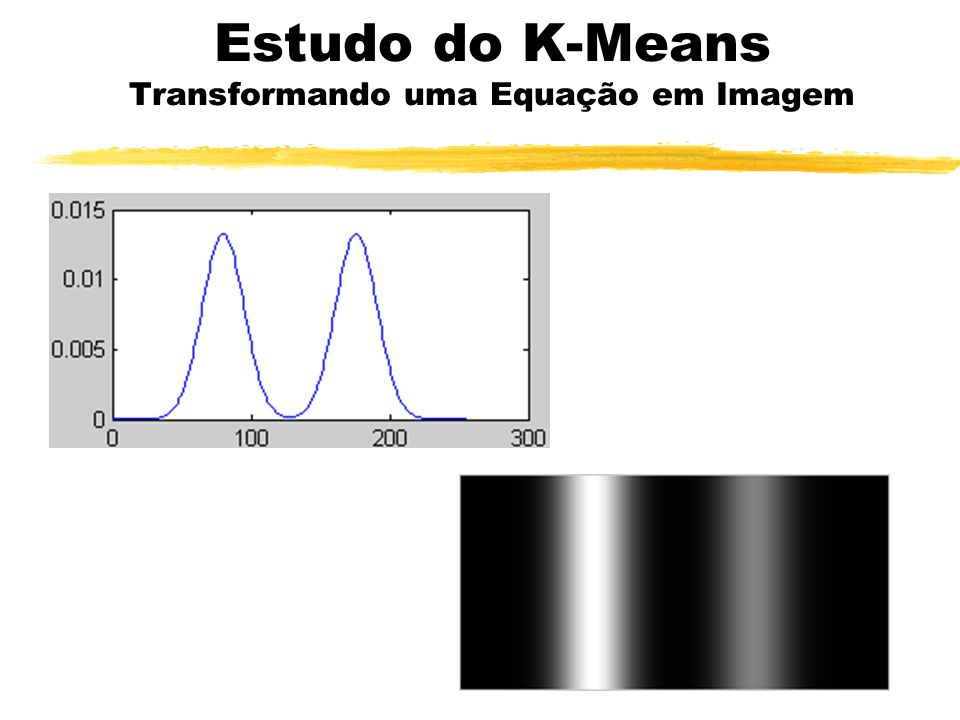 Estudo do K-Means Transformando uma Equação em Imagem