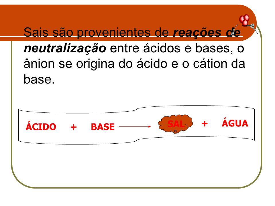 Sais são provenientes de reações de neutralização entre ácidos e bases, o ânion se origina do ácido e o cátion da base. ÁCIDO + BASE SAL + ÁGUA