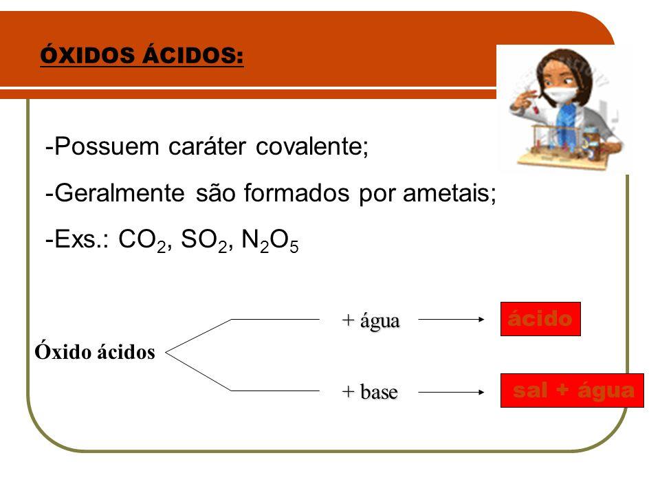 ÓXIDOS ÁCIDOS: -Possuem caráter covalente; -Geralmente são formados por ametais; -Exs.: CO 2, SO 2, N 2 O 5 Óxido ácidos + água + base ácido sal + águ
