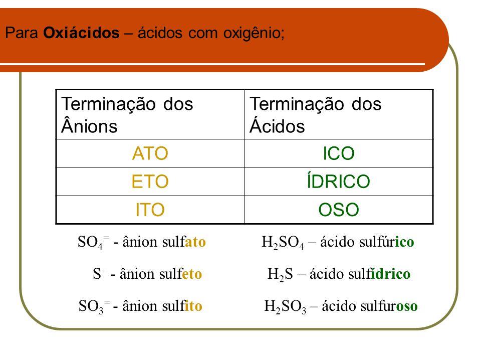 Para Oxiácidos – ácidos com oxigênio; Terminação dos Ânions Terminação dos Ácidos ATOICO ETOÍDRICO ITOOSO SO 4 = - ânion sulfato S = - ânion sulfeto S