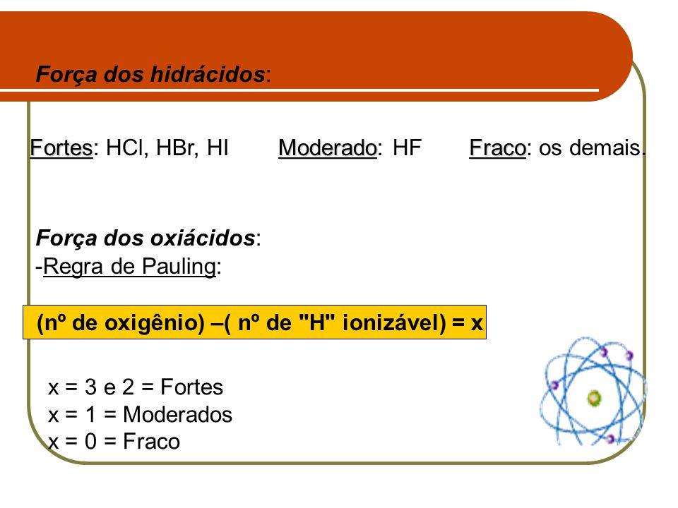 Fraco Fraco: os demais. Moderado Moderado: HF Fortes Fortes: HCl, HBr, HI Força dos hidrácidos: (nº de oxigênio) –( nº de