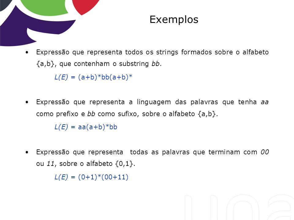 Exemplos Expressão que representa todos os strings formados sobre o alfabeto {a,b}, que contenham o substring bb. L(E) = (a+b)*bb(a+b)* Expressão que