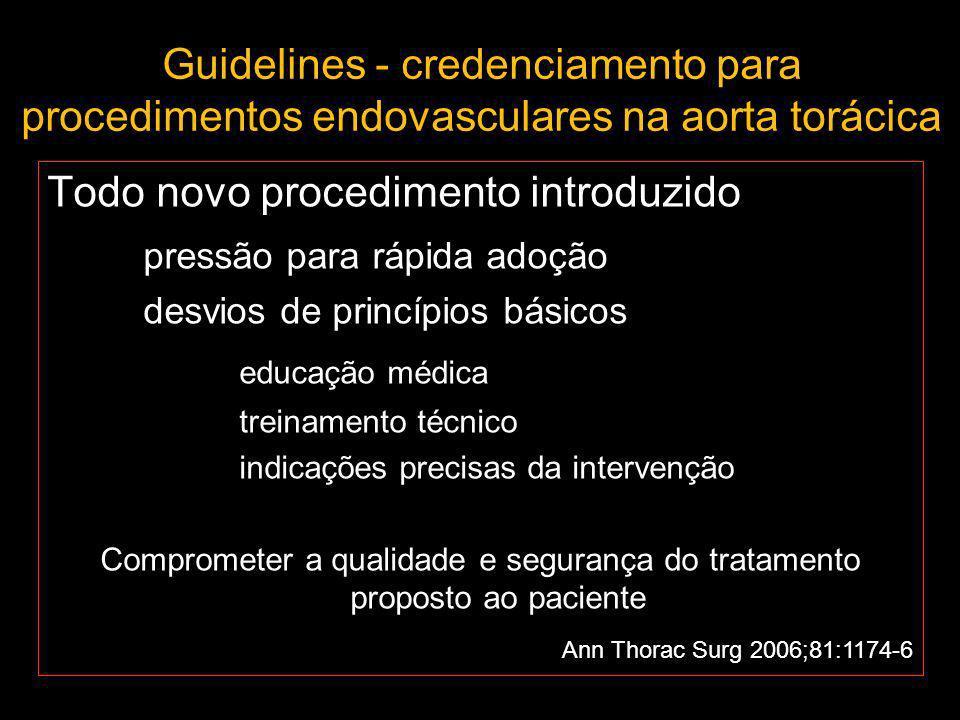 Guidelines - credenciamento para procedimentos endovasculares na aorta torácica Todo novo procedimento introduzido pressão para rápida adoção desvios