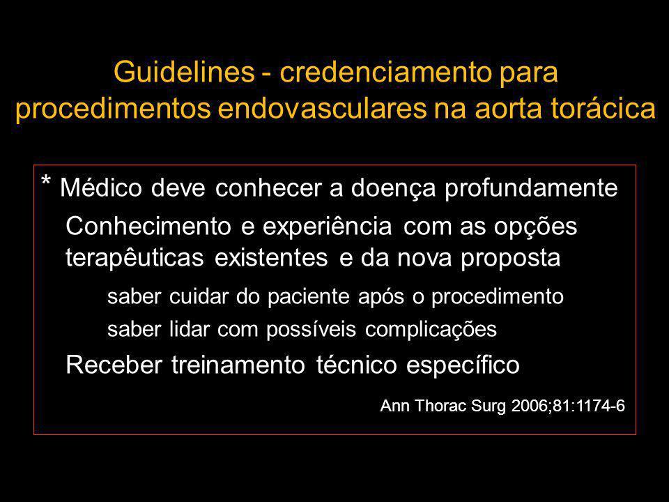 Guidelines - credenciamento para procedimentos endovasculares na aorta torácica * Médico deve conhecer a doença profundamente Conhecimento e experiênc