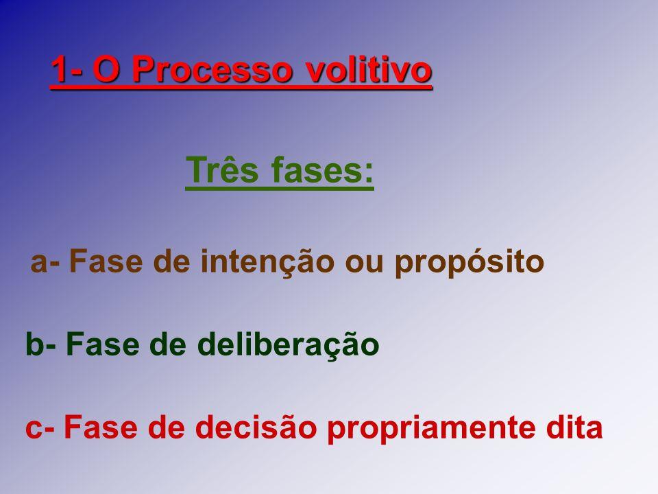 1- O Processo volitivo a- Fase de intenção ou propósito b- Fase de deliberação c- Fase de decisão propriamente dita Três fases: