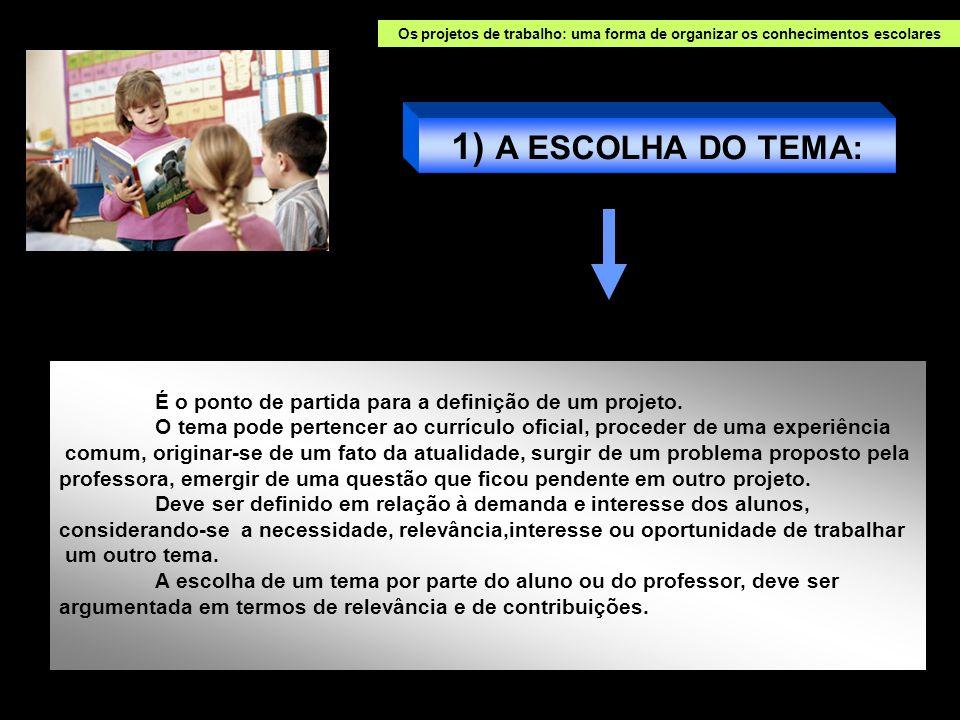 1) A ESCOLHA DO TEMA: Os projetos de trabalho: uma forma de organizar os conhecimentos escolares É o ponto de partida para a definição de um projeto.