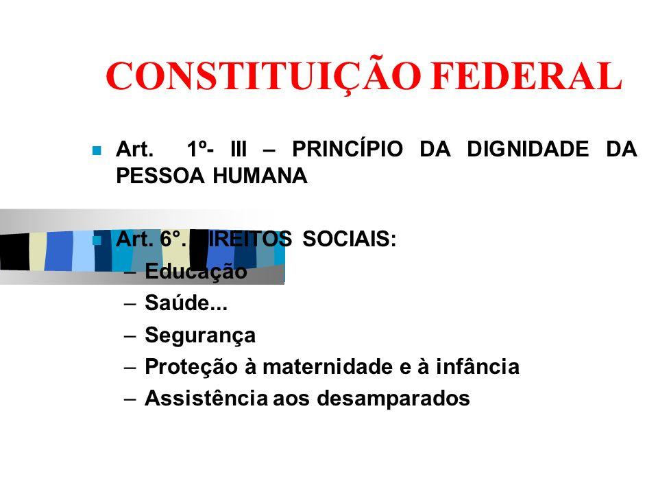 CONSTITUIÇÃO FEDERAL Art. 1º- III – PRINCÍPIO DA DIGNIDADE DA PESSOA HUMANA Art. 6°. DIREITOS SOCIAIS: –Educação –Saúde... –Segurança –Proteção à mate
