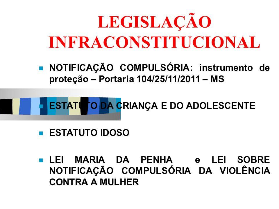 LEGISLAÇÃO INFRACONSTITUCIONAL NOTIFICAÇÃO COMPULSÓRIA: instrumento de proteção – Portaria 104/25/11/2011 – MS ESTATUTO DA CRIANÇA E DO ADOLESCENTE ES