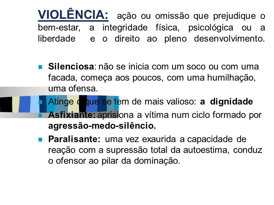 VIOLÊNCIA: ação ou omissão que prejudique o bem-estar, a integridade física, psicológica ou a liberdade e o direito ao pleno desenvolvimento. Silencio