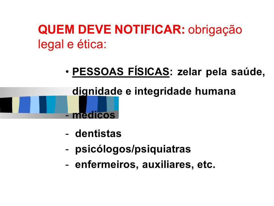 QUEM DEVE NOTIFICAR: obrigação legal e ética: PESSOAS FÍSICAS: zelar pela saúde, dignidade e integridade humana -médicos - dentistas - psicólogos/psiq