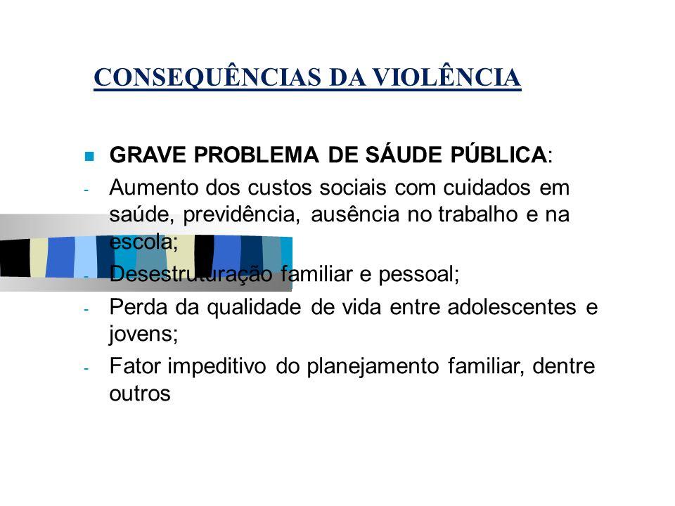 LEGISLAÇÃO INFRACONSTITUCIONAL NOTIFICAÇÃO COMPULSÓRIA: instrumento de proteção – Portaria 104/25/11/2011 – MS ESTATUTO DA CRIANÇA E DO ADOLESCENTE ESTATUTO IDOSO LEI MARIA DA PENHA e LEI SOBRE NOTIFICAÇÃO COMPULSÓRIA DA VIOLÊNCIA CONTRA A MULHER