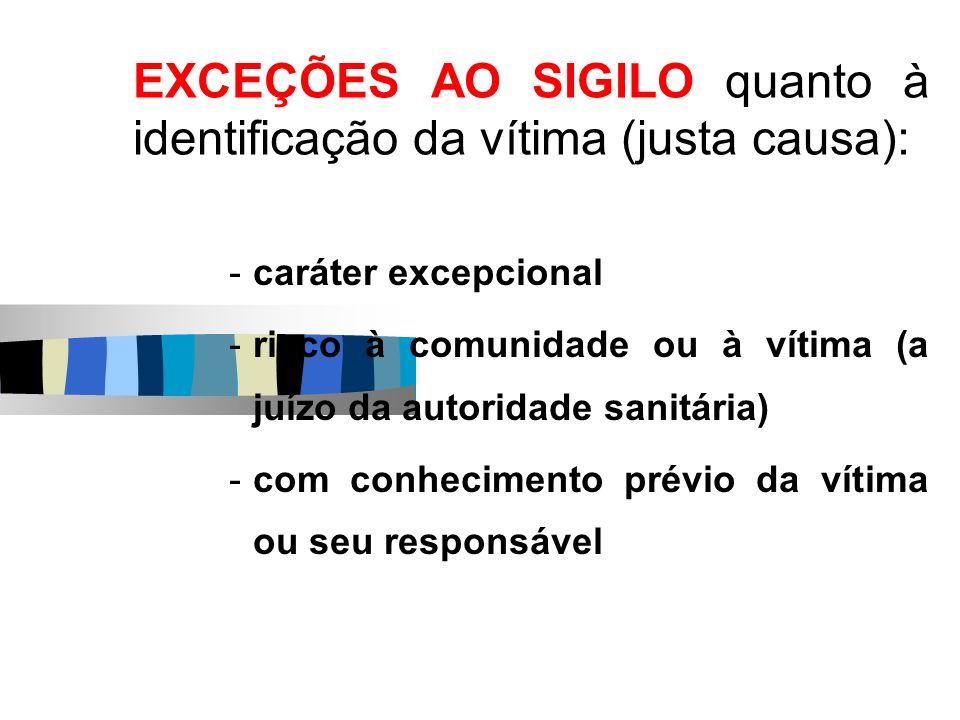EXCEÇÕES AO SIGILO quanto à identificação da vítima (justa causa): -caráter excepcional -risco à comunidade ou à vítima (a juízo da autoridade sanitár