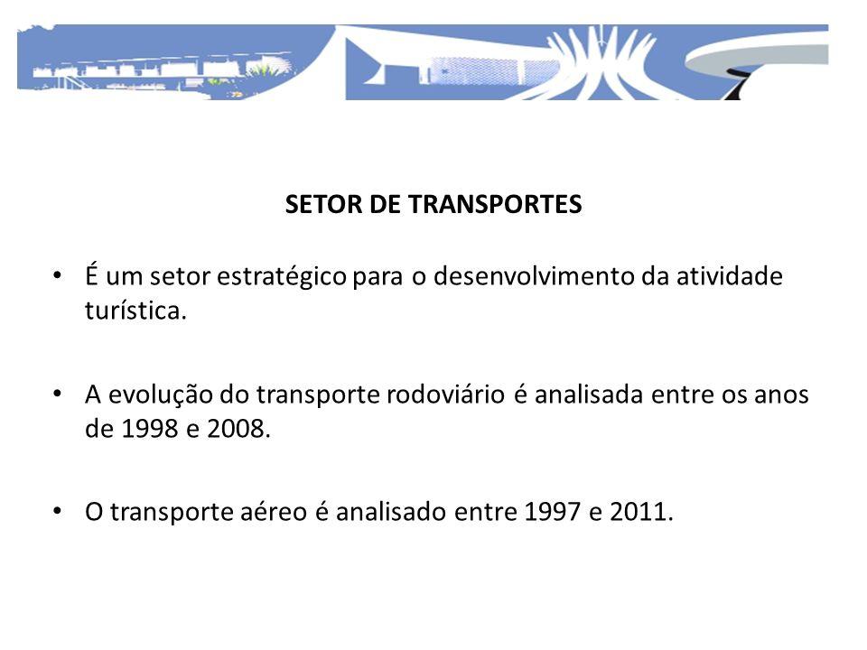 SETOR DE TRANSPORTES É um setor estratégico para o desenvolvimento da atividade turística. A evolução do transporte rodoviário é analisada entre os an