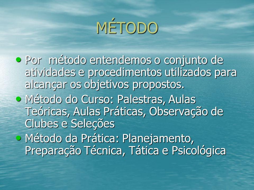 MÉTODO Por método entendemos o conjunto de atividades e procedimentos utilizados para alcançar os objetivos propostos. Por método entendemos o conjunt