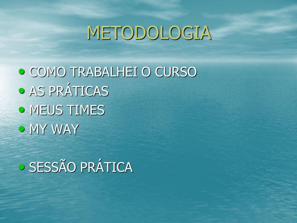 HISTÓRICO ATLETA: COCOTÁ.OLARIA, EEFD/UFRJ, FEURJ ATLETA: COCOTÁ.