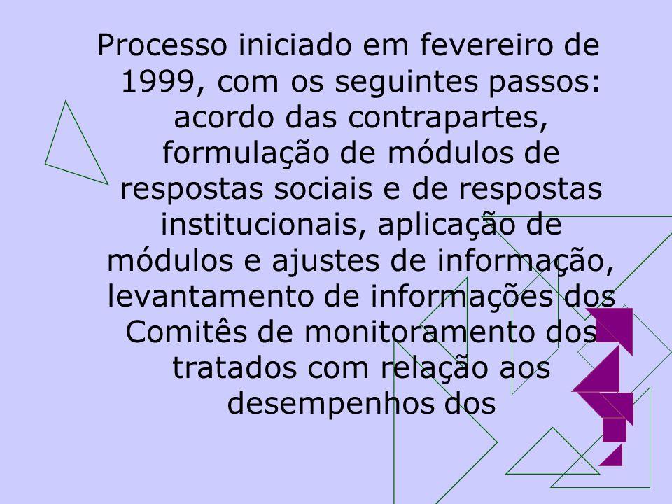 Processo iniciado em fevereiro de 1999, com os seguintes passos: acordo das contrapartes, formulação de módulos de respostas sociais e de respostas in