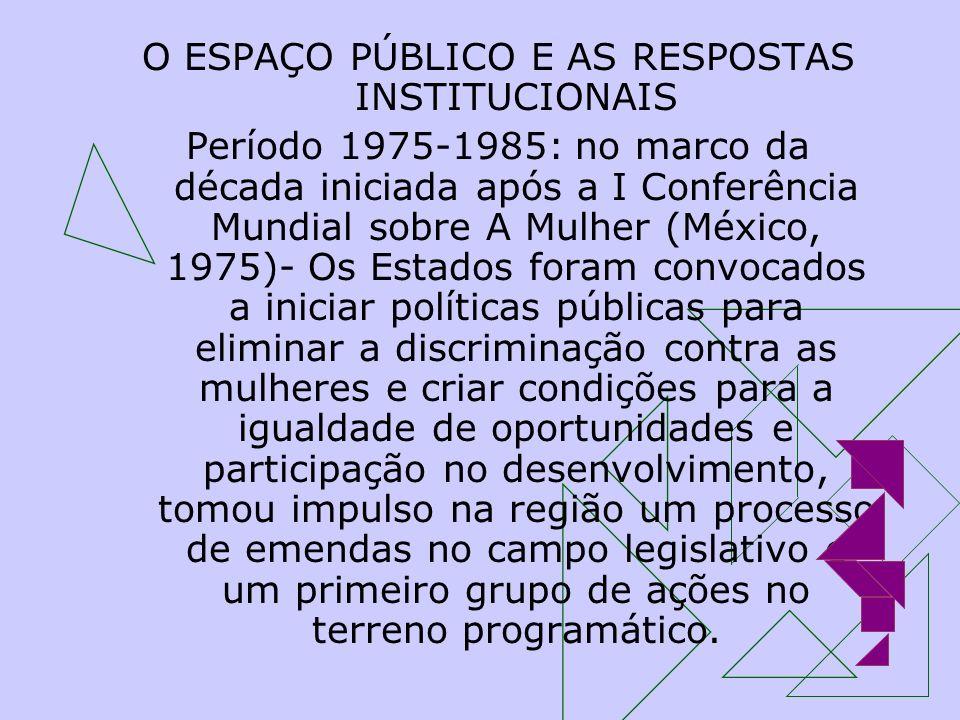 O ESPAÇO PÚBLICO E AS RESPOSTAS INSTITUCIONAIS Período 1975-1985: no marco da década iniciada após a I Conferência Mundial sobre A Mulher (México, 197