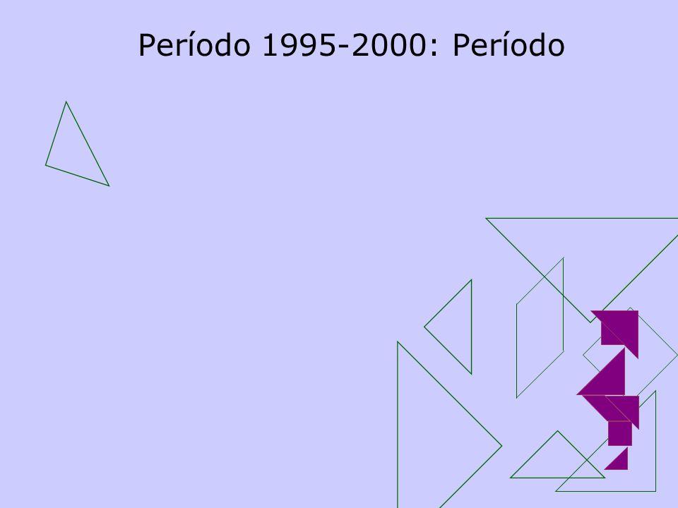 Período 1995-2000: Período