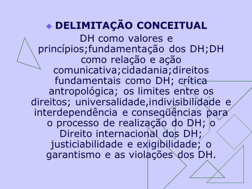 DELIMITAÇÃO CONCEITUAL DH como valores e princípios;fundamentação dos DH;DH como relação e ação comunicativa;cidadania;direitos fundamentais como DH;