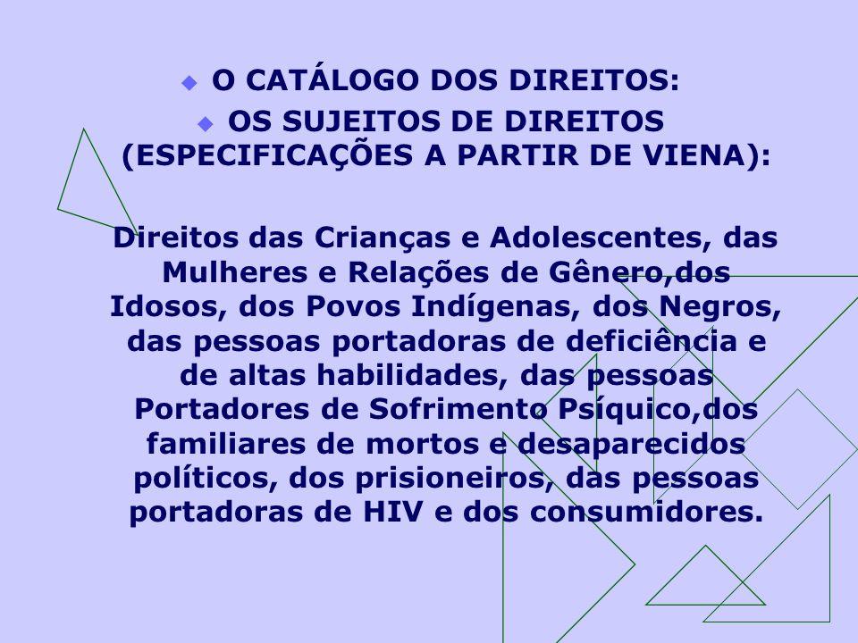 O CATÁLOGO DOS DIREITOS: OS SUJEITOS DE DIREITOS (ESPECIFICAÇÕES A PARTIR DE VIENA): Direitos das Crianças e Adolescentes, das Mulheres e Relações de
