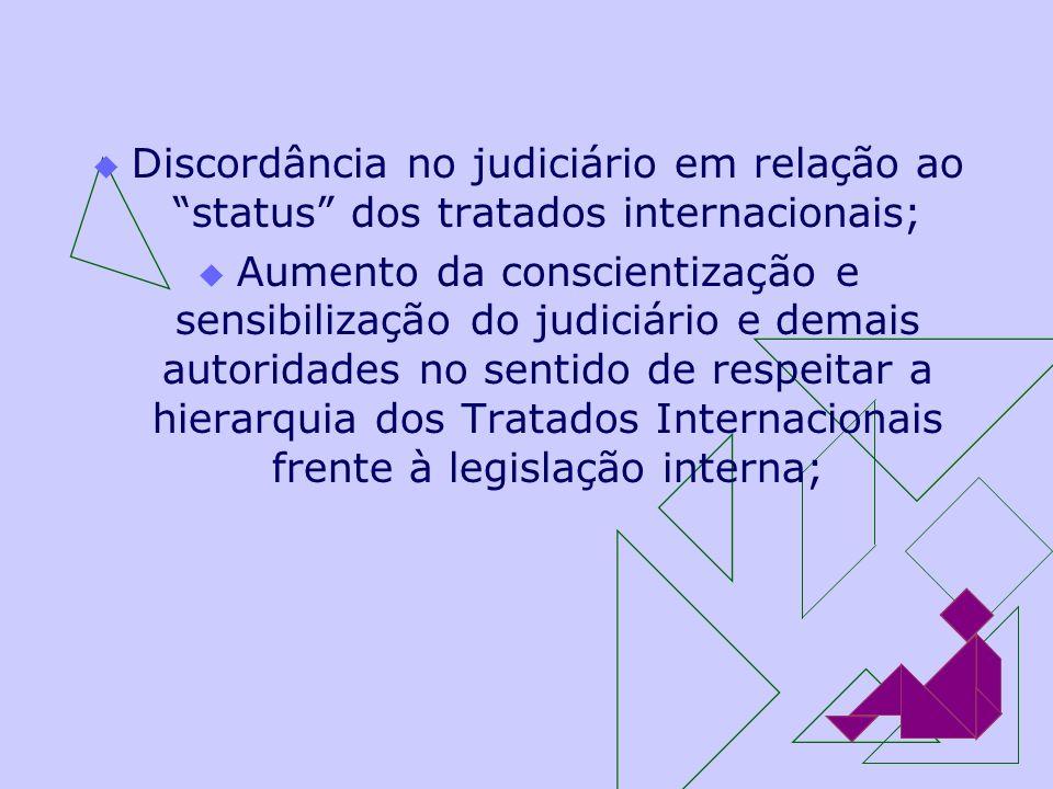 Discordância no judiciário em relação ao status dos tratados internacionais; Aumento da conscientização e sensibilização do judiciário e demais autori