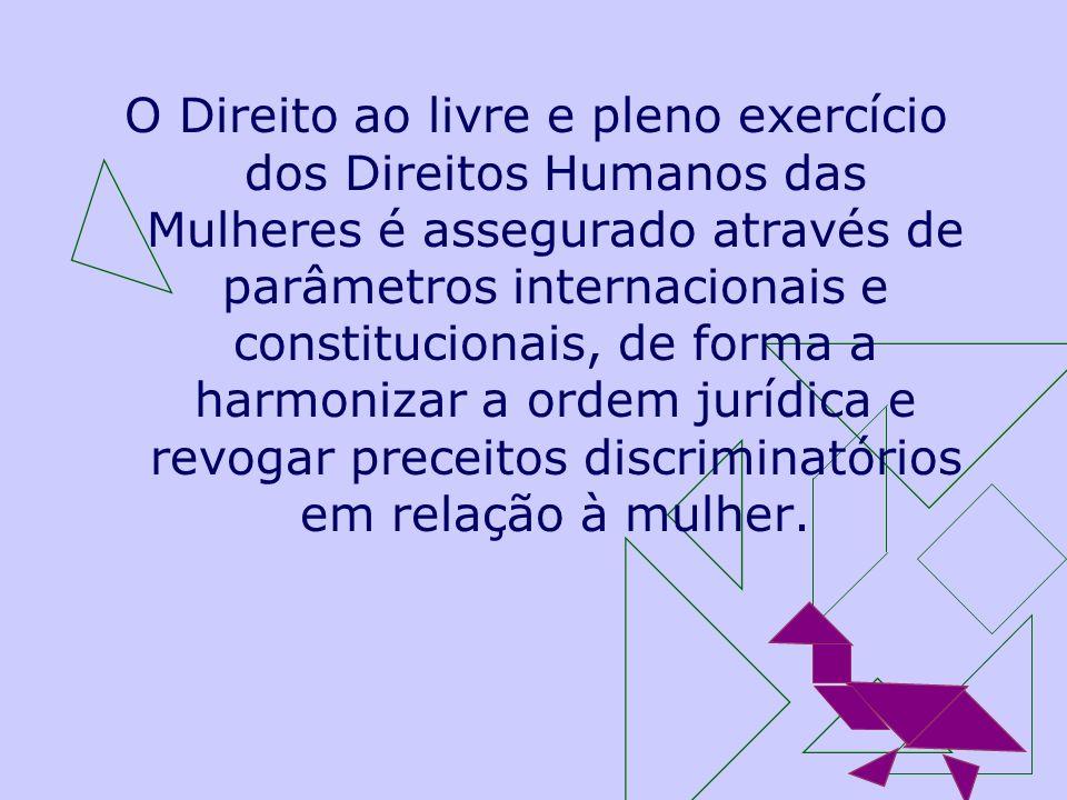 O Direito ao livre e pleno exercício dos Direitos Humanos das Mulheres é assegurado através de parâmetros internacionais e constitucionais, de forma a