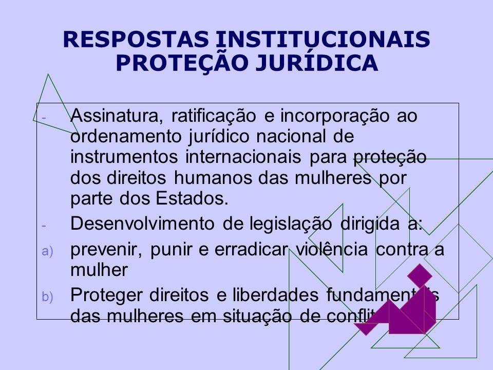 RESPOSTAS INSTITUCIONAIS PROTEÇÃO JURÍDICA - Assinatura, ratificação e incorporação ao ordenamento jurídico nacional de instrumentos internacionais pa