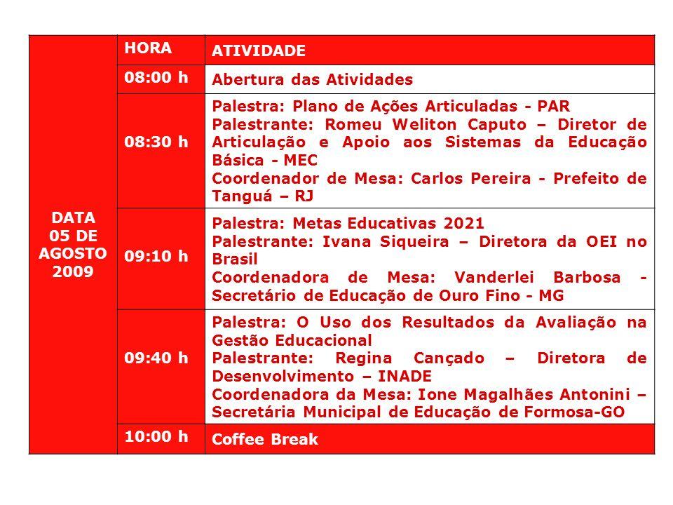 DATA 05 DE AGOSTO 2009 HORA ATIVIDADE 08:00 h Abertura das Atividades 08:30 h Palestra: Plano de Ações Articuladas - PAR Palestrante: Romeu Weliton Ca
