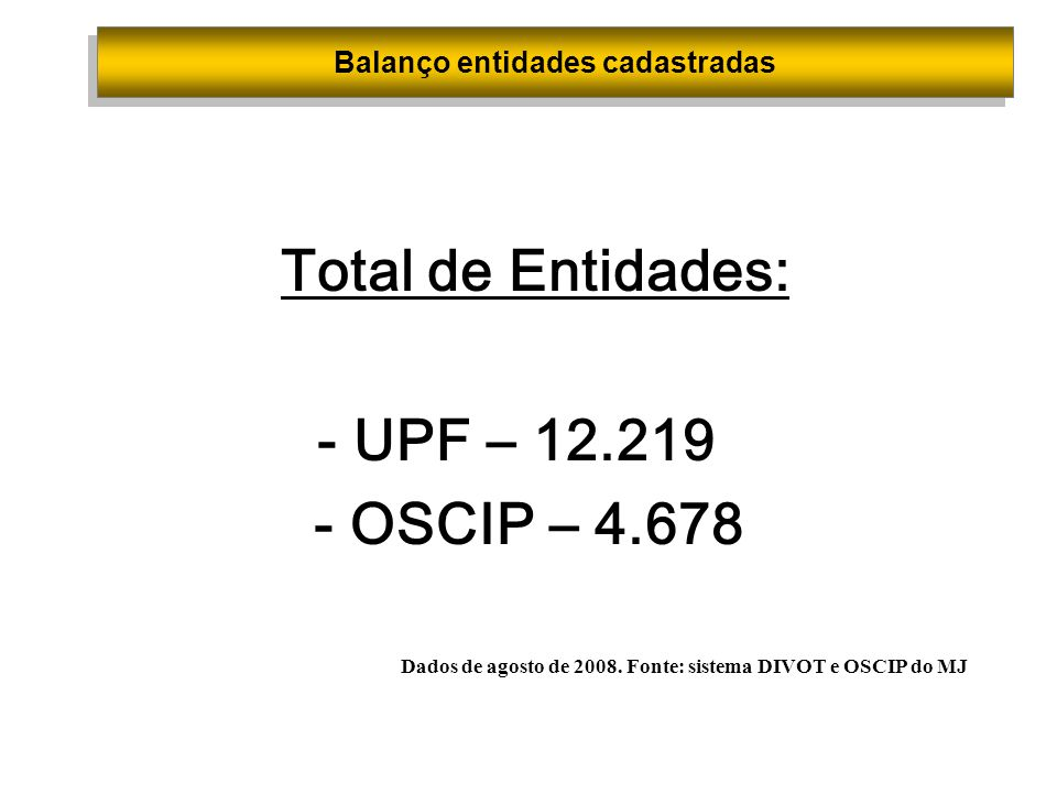 Balanço entidades cadastradas Total de Entidades: - UPF – 12.219 - OSCIP – 4.678 Dados de agosto de 2008. Fonte: sistema DIVOT e OSCIP do MJ