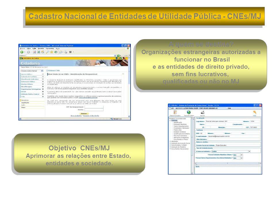Objetivo CNEs/MJ Aprimorar as relações entre Estado, entidades e sociedade. Objetivo CNEs/MJ Aprimorar as relações entre Estado, entidades e sociedade