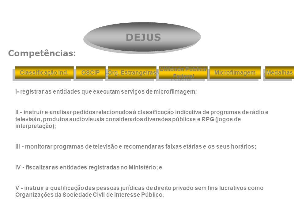 DEJUS Competências: Classificação Ind. OSCIP Org. Estrangeiras Utilidade Pública Federal Utilidade Pública Federal Microfilmagem I- registrar as entid