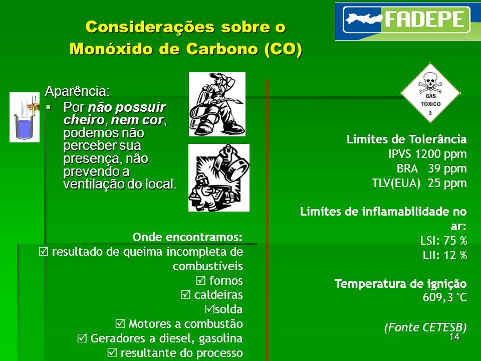 14 Considerações sobre o Monóxido de Carbono (CO) Aparência: Por não possuir cheiro, nem cor, podemos não perceber sua presença, não prevendo a ventil