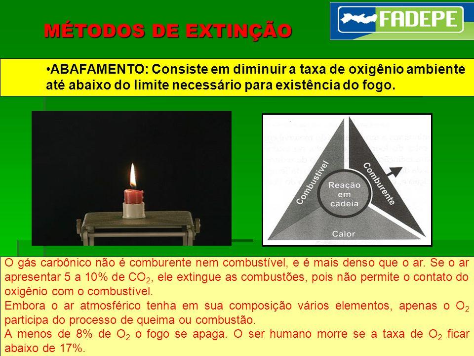 26 MÉTODOS DE EXTINÇÃO ABAFAMENTO: Consiste em diminuir a taxa de oxigênio ambiente até abaixo do limite necessário para existência do fogo. O gás car