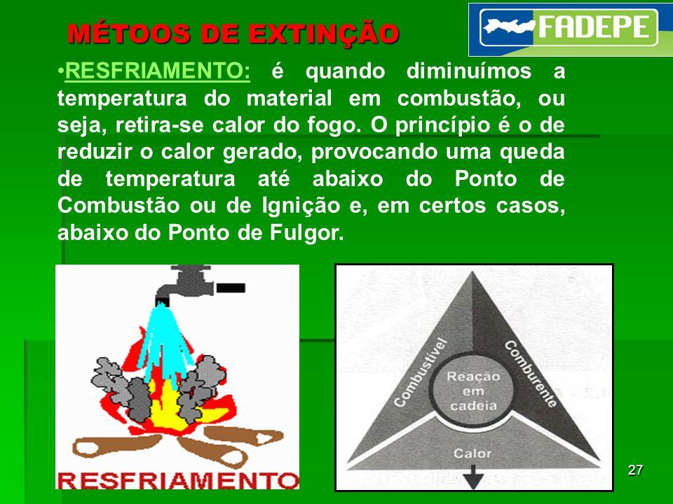 27 MÉTOOS DE EXTINÇÃO RESFRIAMENTO: é quando diminuímos a temperatura do material em combustão, ou seja, retira-se calor do fogo. O princípio é o de r