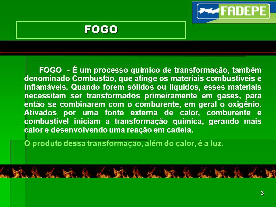 3 FOGO - É um processo químico de transformação, também denominado Combustão, que atinge os materiais combustíveis e inflamáveis. Quando forem sólidos