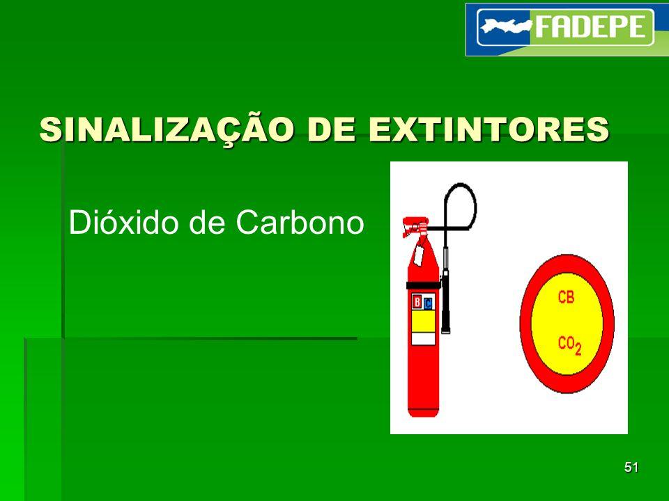 51 SINALIZAÇÃO DE EXTINTORES Dióxido de Carbono